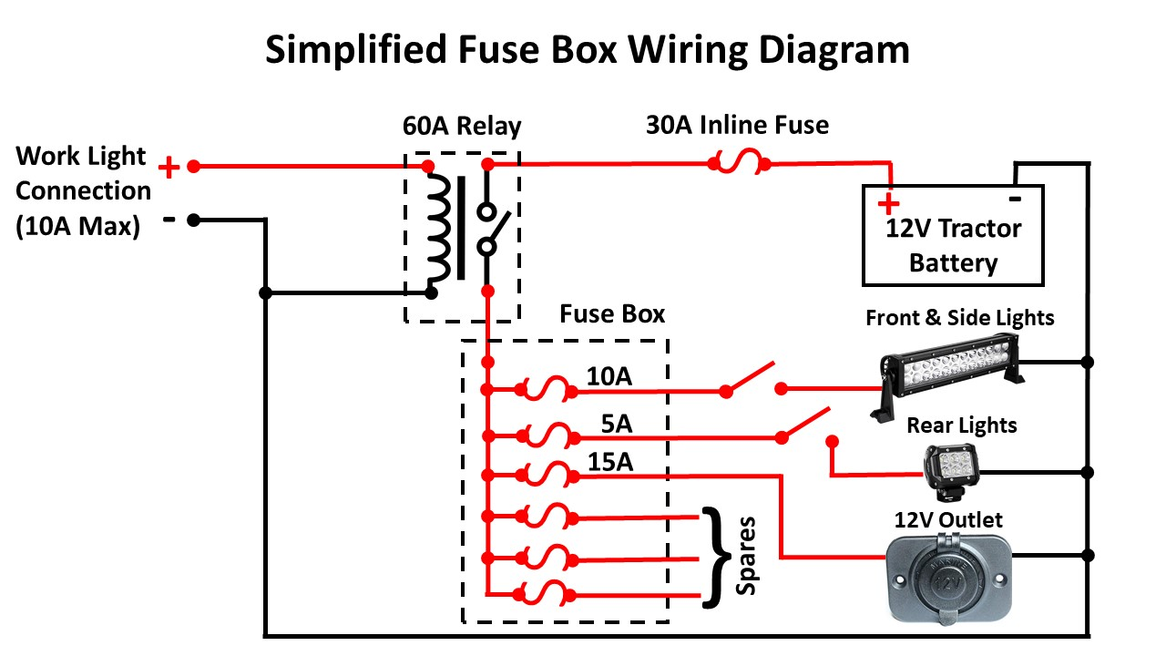 Fuse Box Schematic | save-connection Wiring Diagram Number - save-connection .garbobar.itGarbo Bar